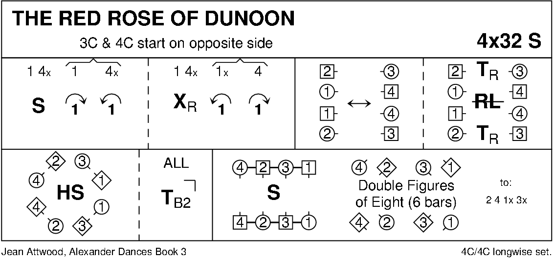 The Red Rose Of Dunoon Keith Rose's Diagram