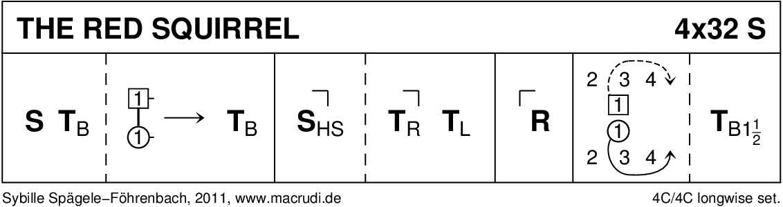The Red Squirrel (Spägele-Föhrenbach) Keith Rose's Diagram