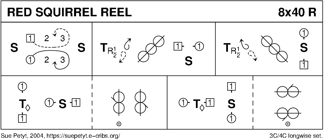 Red Squirrel Reel Keith Rose's Diagram