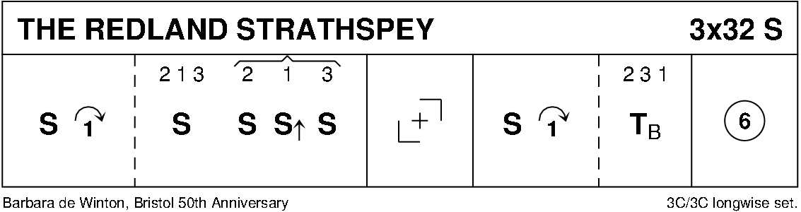 The Redland Strathspey Keith Rose's Diagram