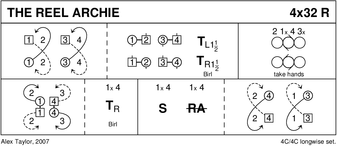 The Reel Archie Keith Rose's Diagram