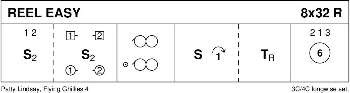 Reel Easy Keith Rose's Diagram