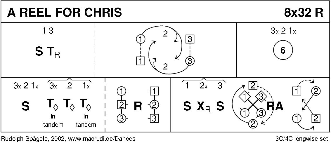 A Reel For Chris Keith Rose's Diagram