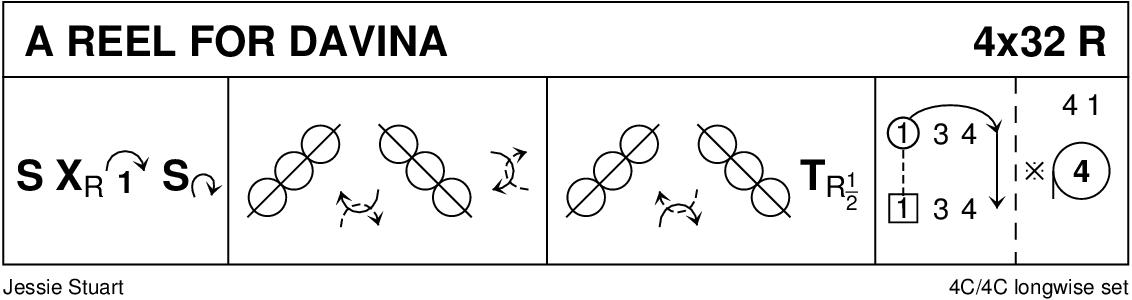 A Reel For Davina Keith Rose's Diagram