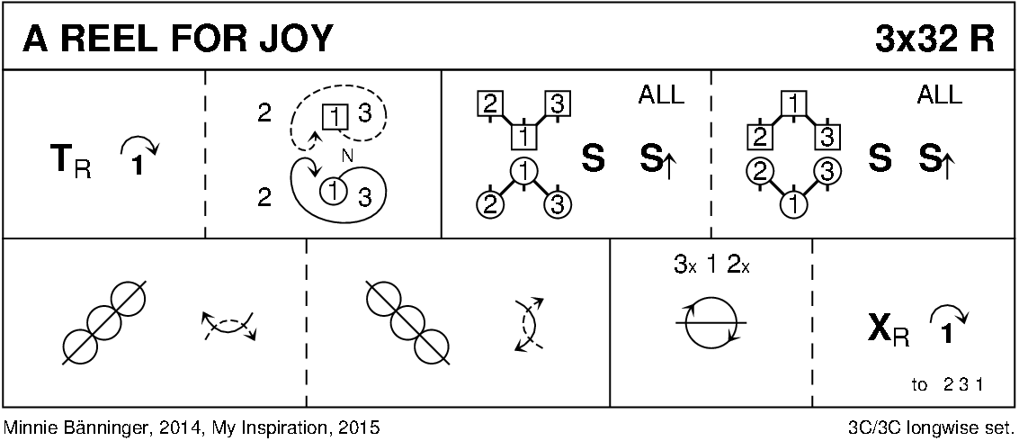 A Reel For Joy Keith Rose's Diagram