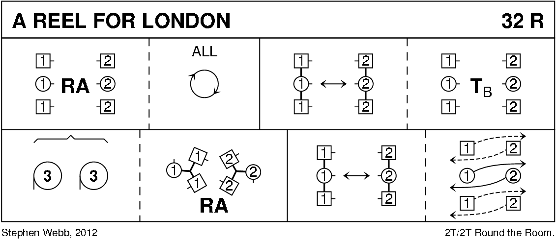 A Reel For London Keith Rose's Diagram
