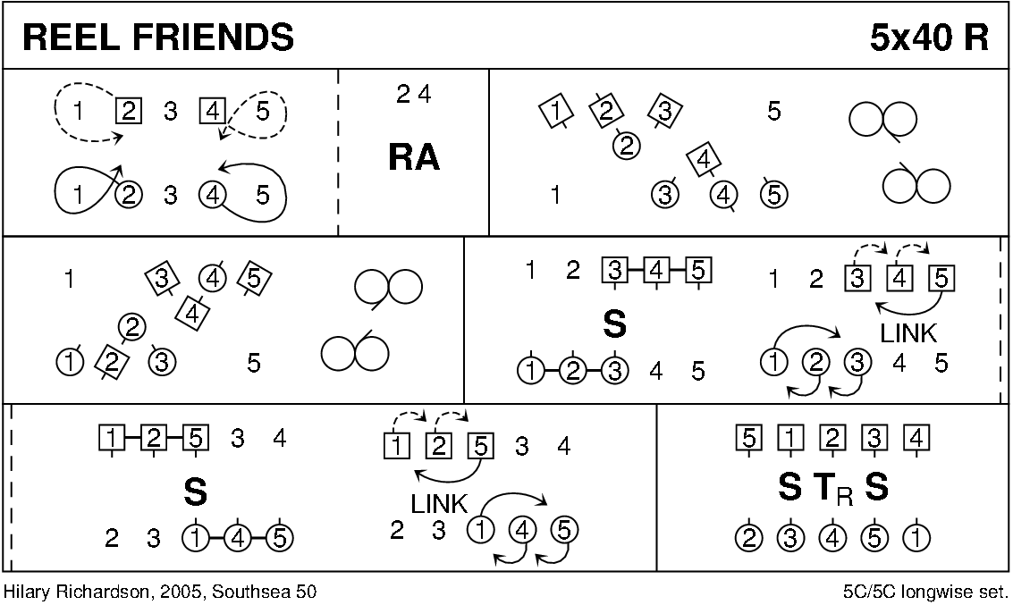 Reel Friends Keith Rose's Diagram