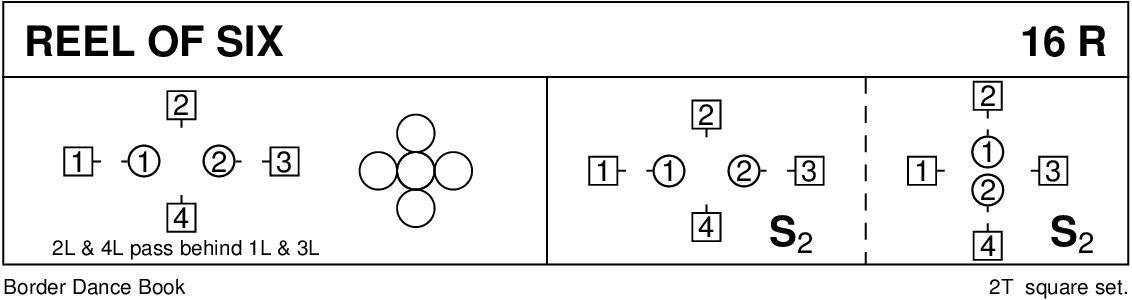 Reel Of Six Keith Rose's Diagram