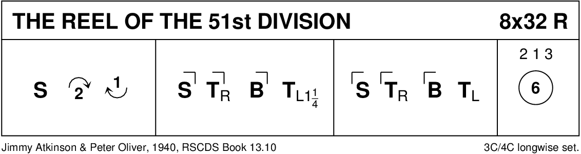 Reel Of The 51st Division Keith Rose's Diagram