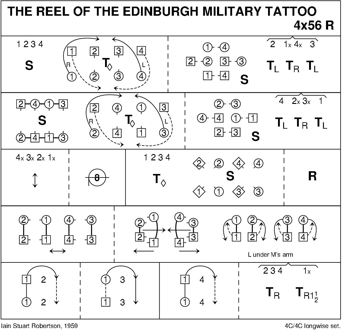 The Reel Of The Edinburgh Military Tattoo Keith Rose's Diagram