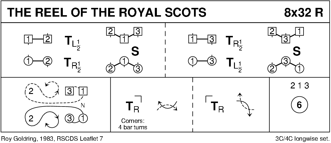 Reel Of The Royal Scots Keith Rose's Diagram