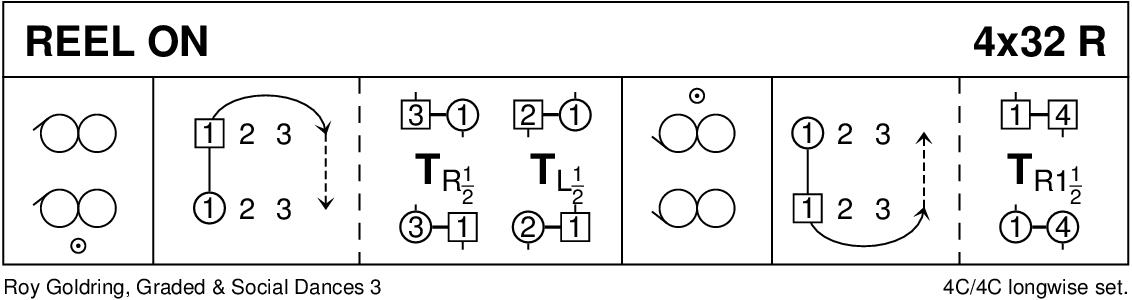 Reel On Keith Rose's Diagram