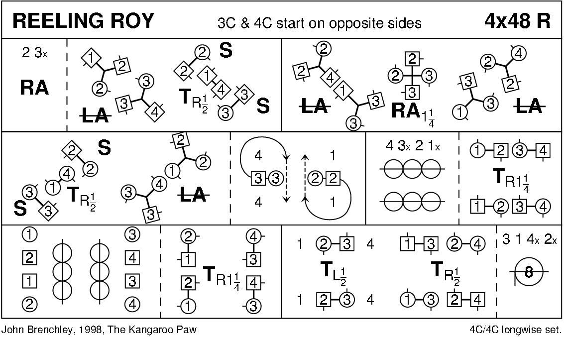 Reeling Roy Keith Rose's Diagram