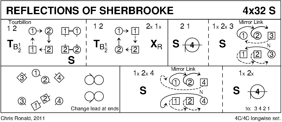 Reflections Of Sherbrooke Keith Rose's Diagram