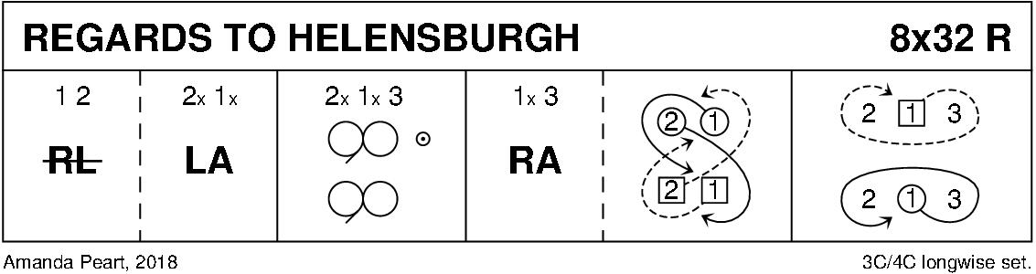 Regards To Helensburgh Keith Rose's Diagram