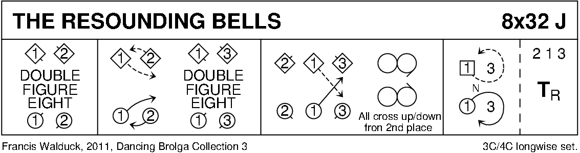 The Resounding Bells Keith Rose's Diagram