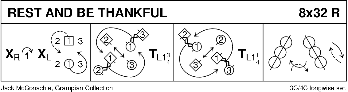 Rest And Be Thankful Keith Rose's Diagram