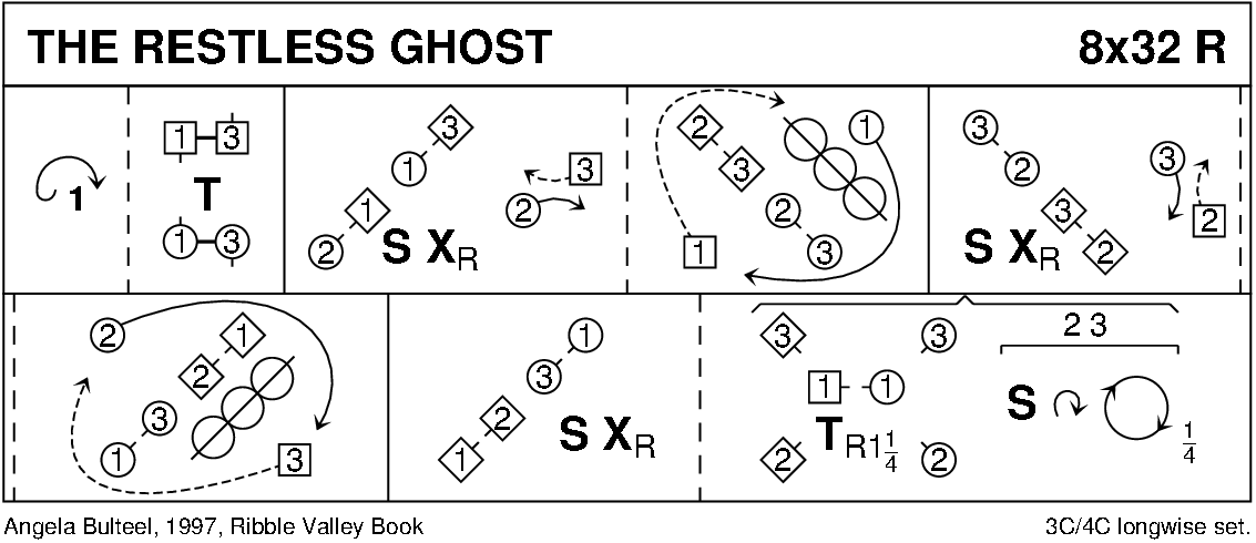 The Restless Ghost Keith Rose's Diagram