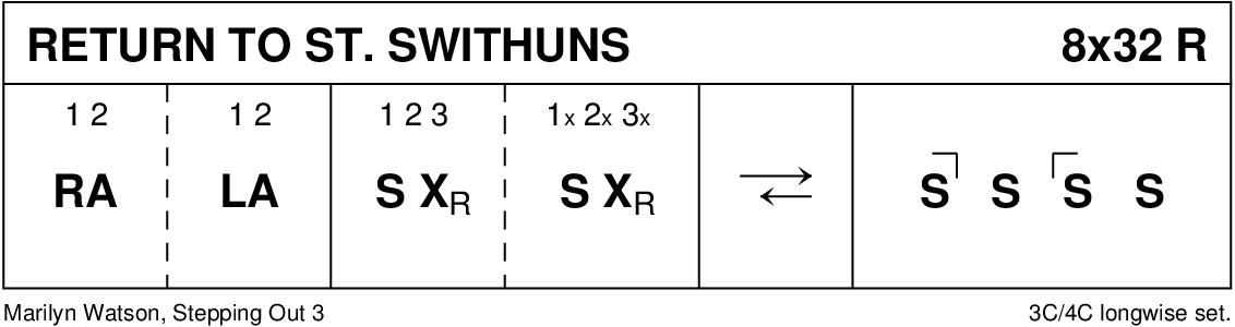 Return To St Swithun's Keith Rose's Diagram