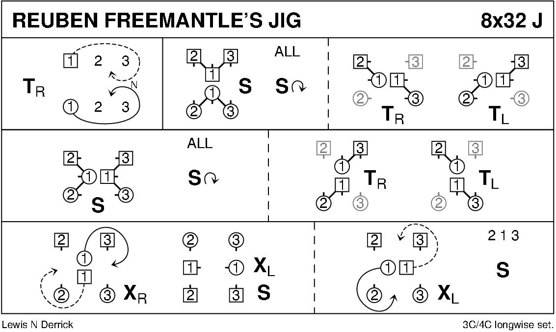 Reuben Freemantle's Jig Keith Rose's Diagram