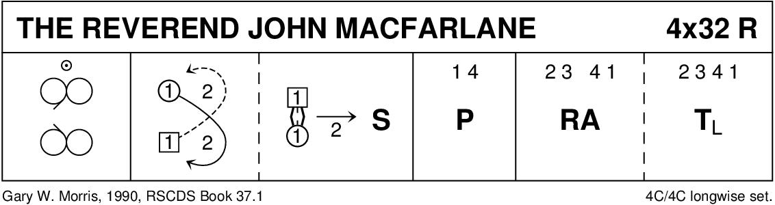 The Reverend John MacFarlane Keith Rose's Diagram