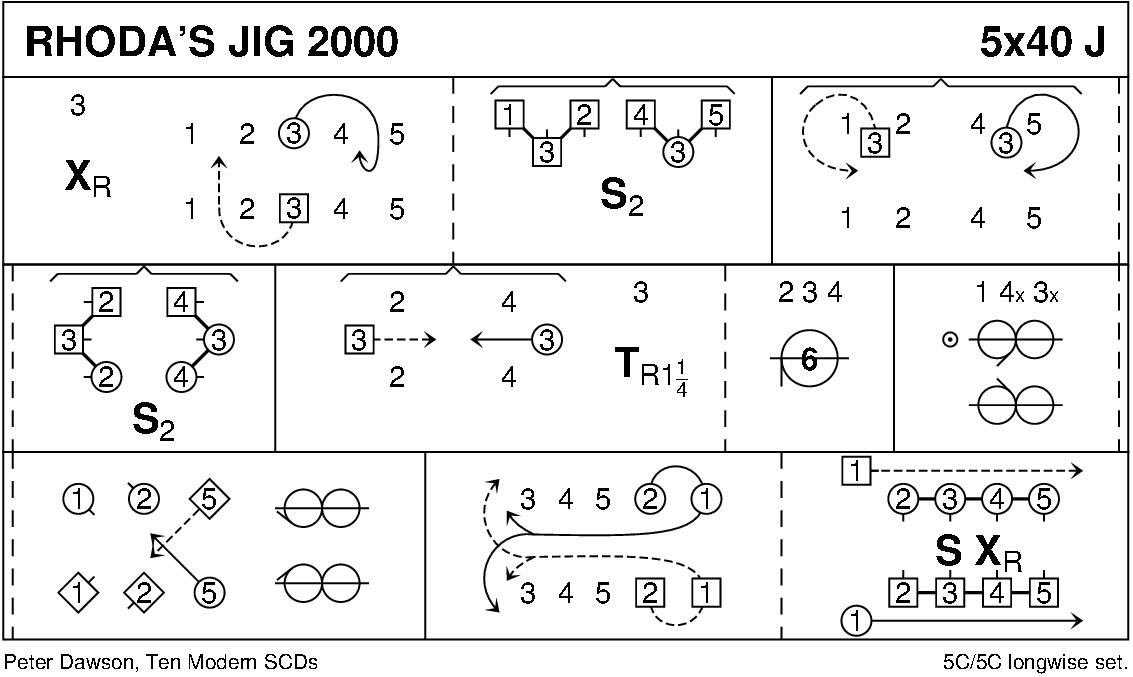Rhoda's Jig 2000 Keith Rose's Diagram