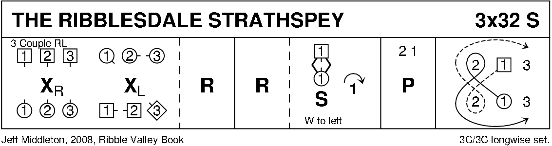 The Ribblesdale Strathspey Keith Rose's Diagram