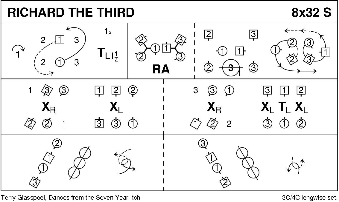 Richard The Third Keith Rose's Diagram