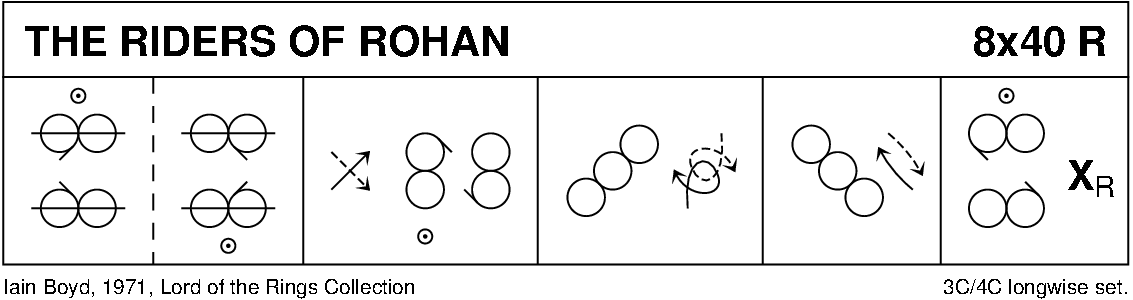 Riders Of Rohan Keith Rose's Diagram