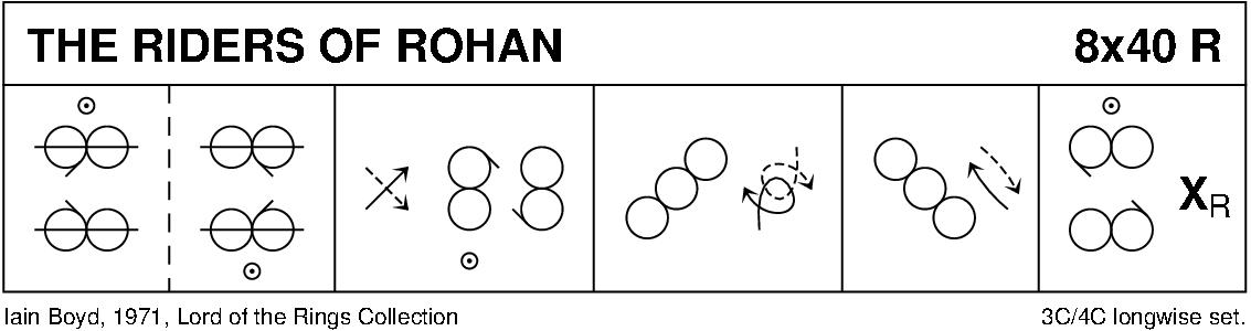 Riders Of Rohan Keith Rose's Diagram