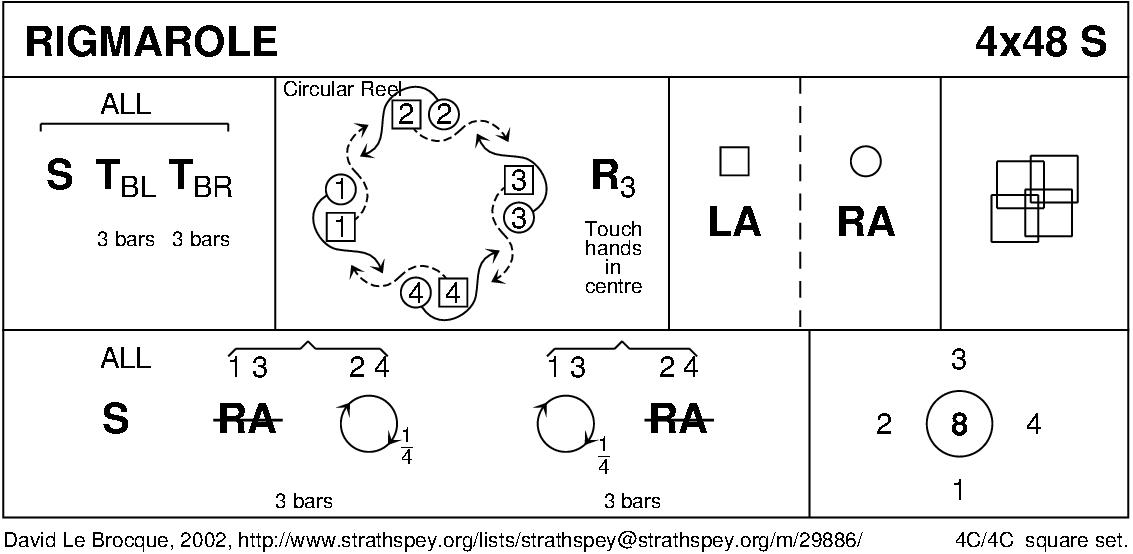 The Rigmarole Keith Rose's Diagram