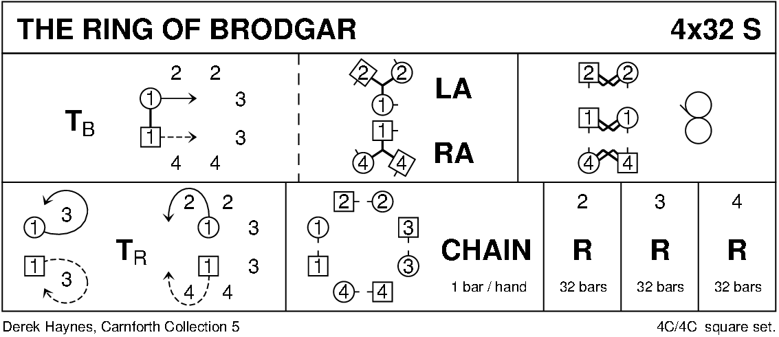 The Ring Of Brodgar Keith Rose's Diagram