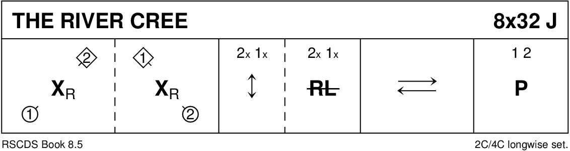 The River Cree Keith Rose's Diagram