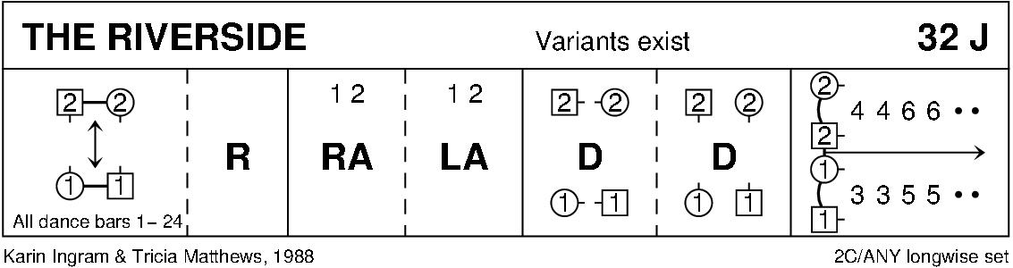 Riverside Keith Rose's Diagram