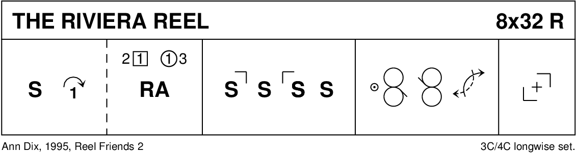 The Riviera Reel Keith Rose's Diagram