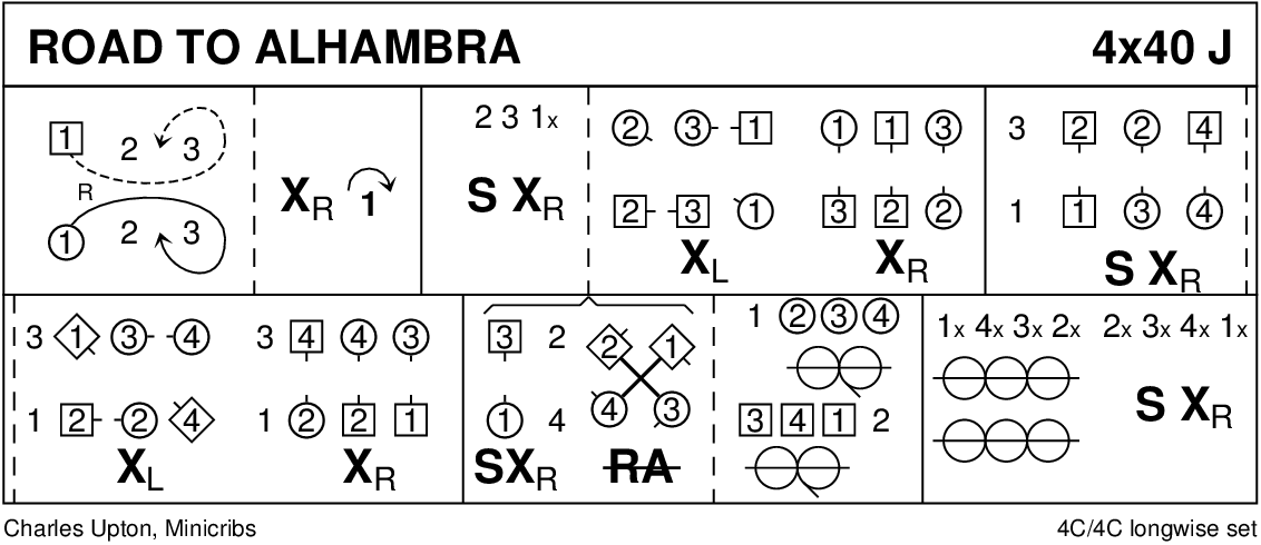 Road To Alhambra Keith Rose's Diagram