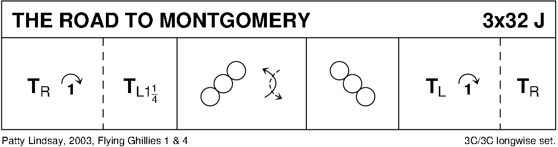 Road To Montgomery Keith Rose's Diagram