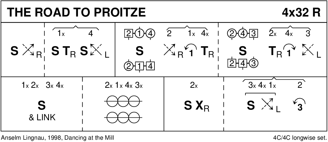 Road To Proitze Keith Rose's Diagram