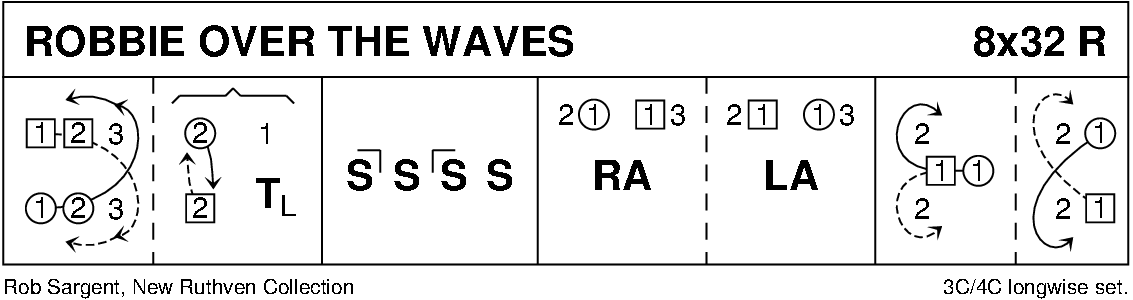 Robbie Over The Waves Keith Rose's Diagram
