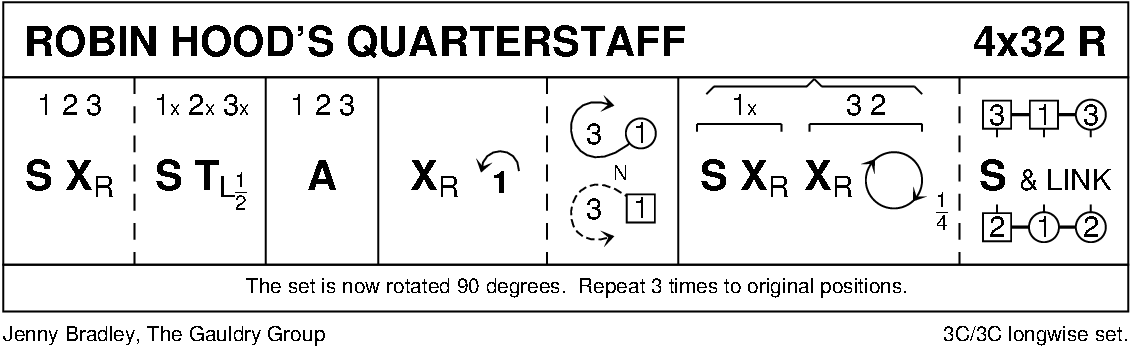 Robin Hood's Quarterstaff Keith Rose's Diagram