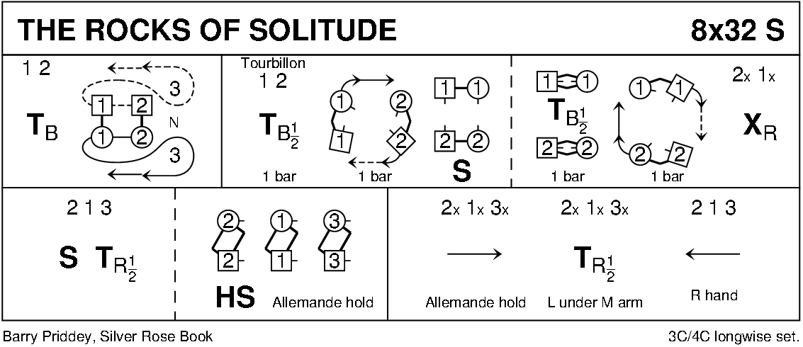 The Rocks Of Solitude Keith Rose's Diagram