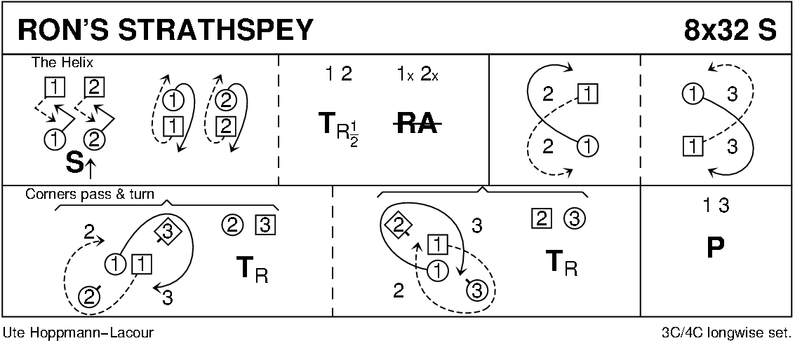 Ron's Strathspey Keith Rose's Diagram