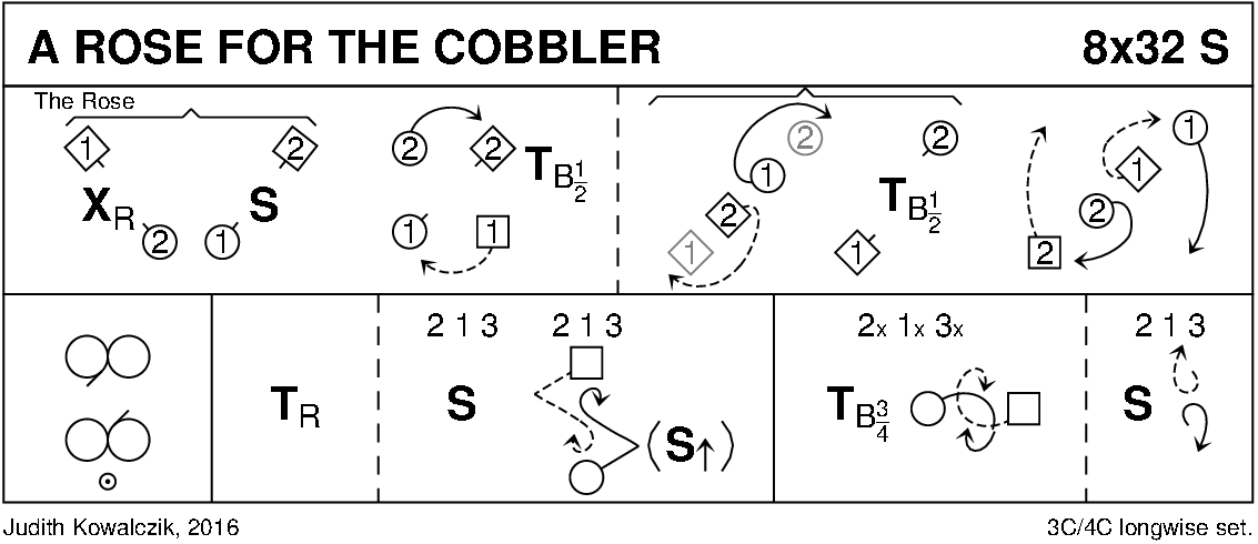 A Rose For The Cobbler Keith Rose's Diagram