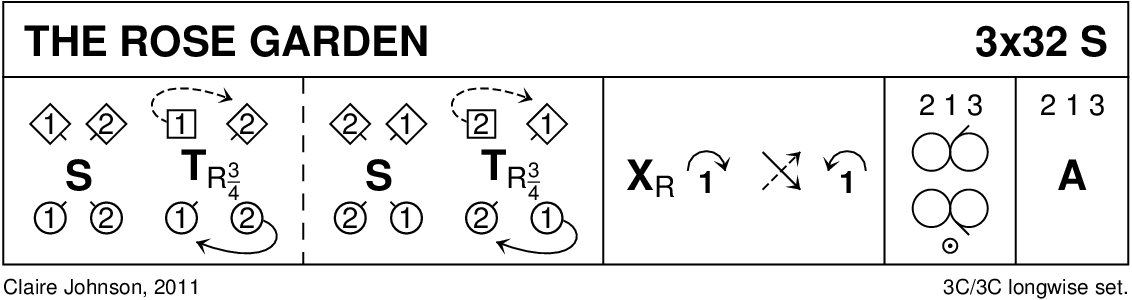 The Rose Garden (Johnson) Keith Rose's Diagram