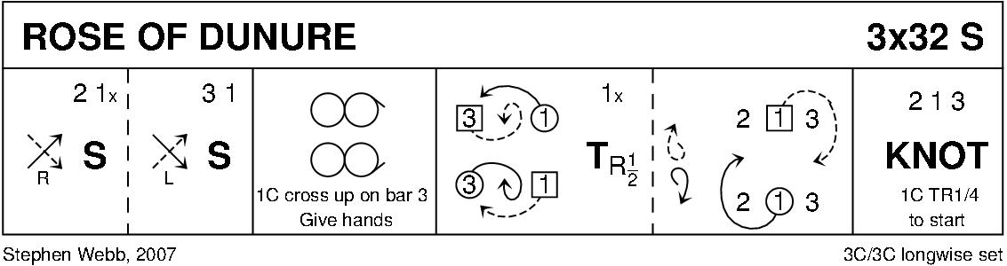Rose Of Dunure Keith Rose's Diagram