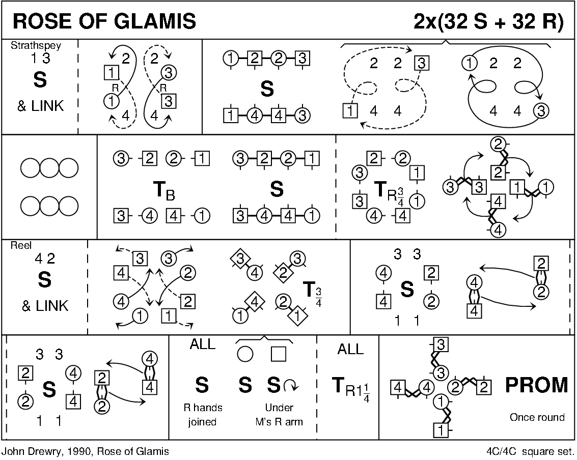Rose Of Glamis Keith Rose's Diagram