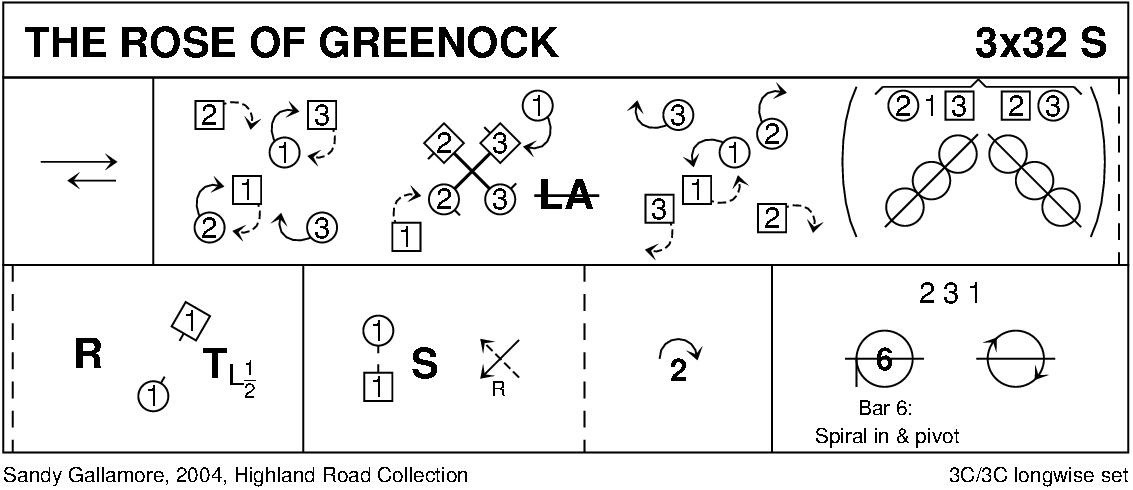 The Rose Of Greenock Keith Rose's Diagram