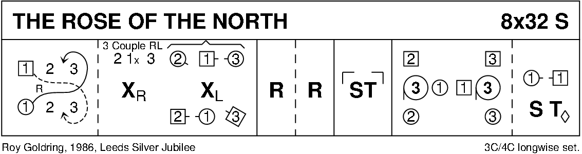 The Rose Of The North Keith Rose's Diagram