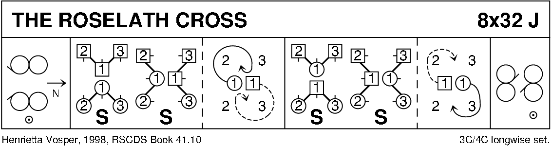 The Roselath Cross Keith Rose's Diagram