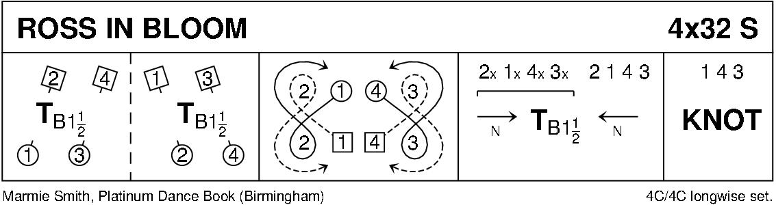 Ross In Bloom Keith Rose's Diagram